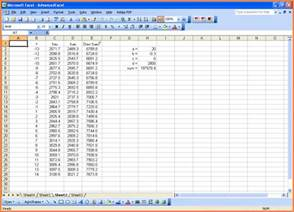 advanced excel spreadsheet templates advanced excel templates ppc excel tips for every level