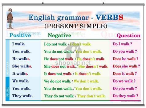 Simple Is englishmania the simple present check what you
