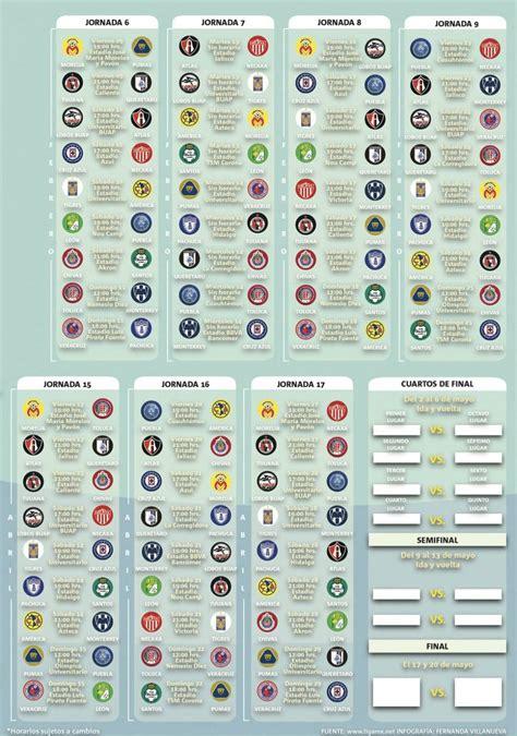 Calendario De 2018 Completo Checa El Calendario Completo Clausura 2018 De La Liga