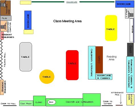 floor plan of a preschool classroom layout plan of a multiage classroom