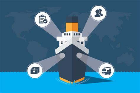 ship management software ship management system thinkpalm