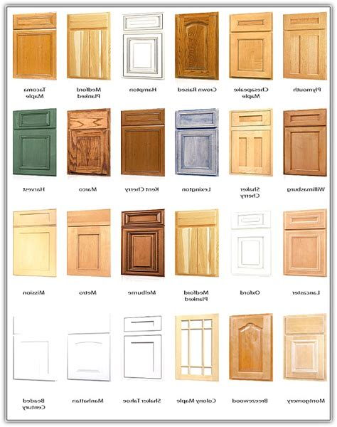 types of kitchen cabinet doors kitchen cabinets types quicua com