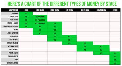startup valuation template yaruki up info