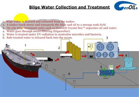 boat diagram together with sailboat best free home