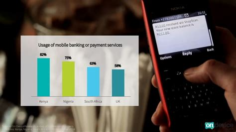 mobile banking usage usage of mobile banking or