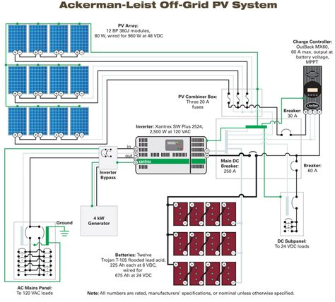 grid solar wiring diagram throughout pv system to