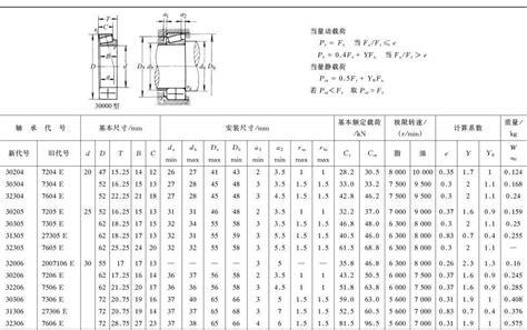 Tapered Bearing 30210 Nachi high precision tapered roller bearing 32214 bearing