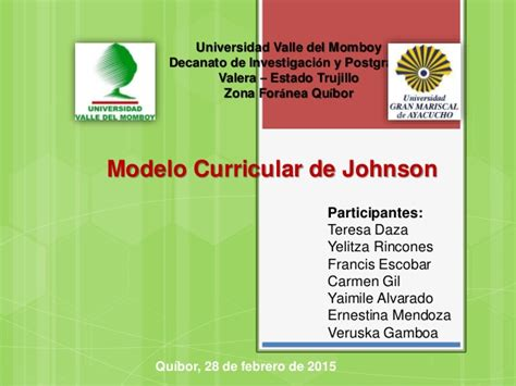 Modelo Curricular Bobbit Modelo Johnson