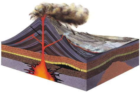 volcano cross section geography rocks