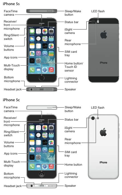 iphone overview iphone user guide on guides
