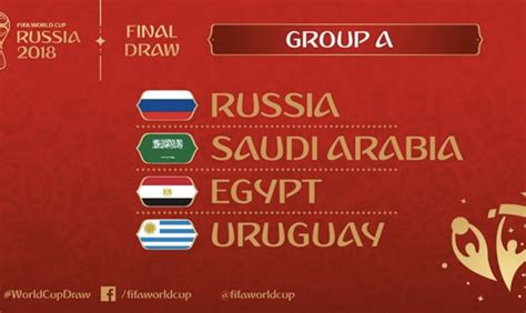 fifa world cup  group  analysis fox sport stories