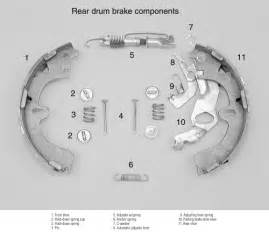 2009 silverado rear brake shoe diagram autos post