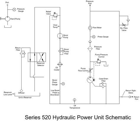how to read a schematic diagram how to read hydraulic schematics for dummies efcaviation