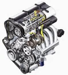 Motor Peugeot Index Of Images Tecnica Peugeot Motor Ew10j45