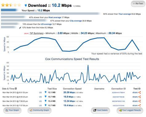 test php testmy net upload speed test