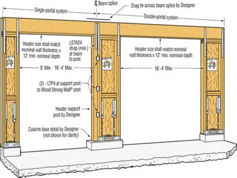 Overhead Garage Door Dimensions Overhead Garage Door On And Beautiful Opening For Garage Door At Best Office Chairs Home