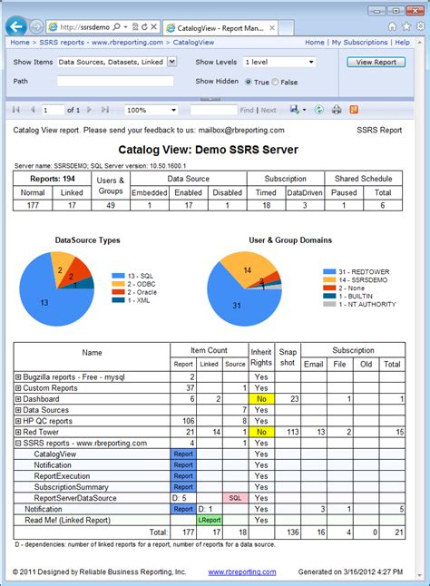 sle ssrs reports ssrs report templates 28 images docentric ssrs reports