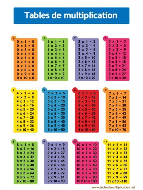 table de multiplication de 14 apprendre ses tables de multiplication 201 coles maternelle