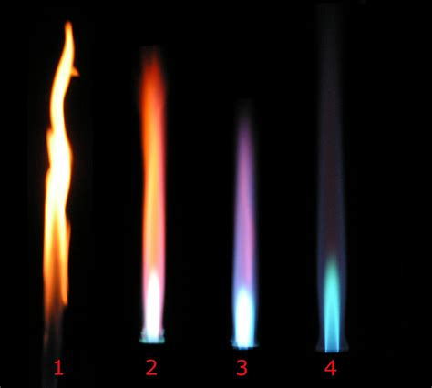 color flames oxidizing and reducing flames