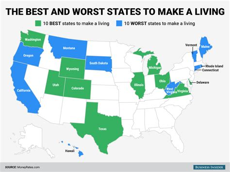 cheapest states to build a house the best and worst states to make a living business insider