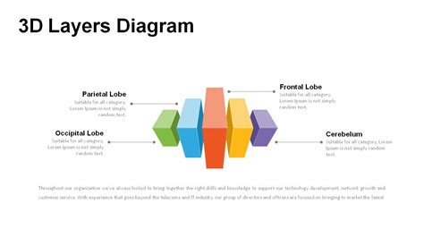 layers diagram templates powerslides