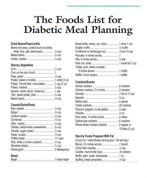printable diabetic grocery shopping list diabetic grocery shopping list what is pre diabetes