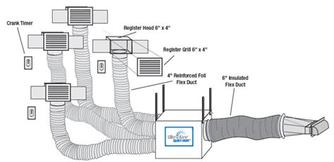 venting multiple bathroom exhaust fans quiet vent central ventilation system now available