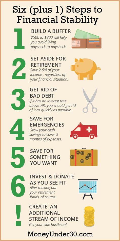 ideas  financial goals  pinterest