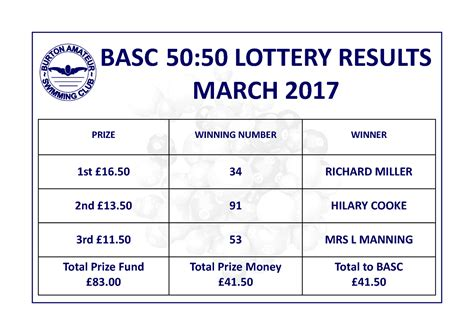 Sunday Post Sweepstake Results - lotto history results 2017 most used lotto numbers
