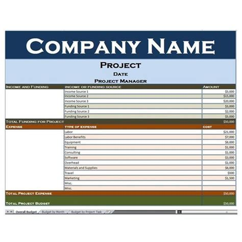 projected budget template excel great excel templates for tracking projects pm templates