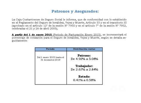 aportes seguridad social colombia 2016 porcentaje aportes seguridad social colombia 2016 17