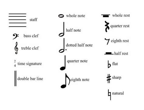 piano music symbols and meanings music signs and symbols piano soft f forte loud f