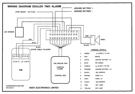 caravan 13 pin socket wiring diagram 36 wiring diagram
