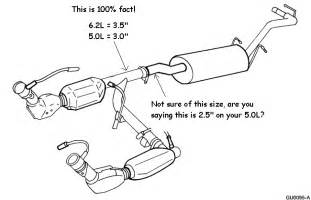 1997 Ford Ranger Exhaust System Diagram 1997 F150 Exhaust Diagrams 1997 Free Engine Image For