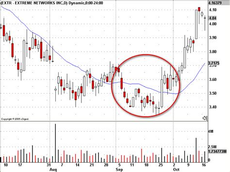 inverted cup and handle pattern cup and handle
