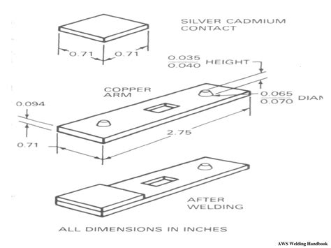 handbook of capacitor rf capacitor handbook pdf 28 images atc rf capacitor handbook 28 images rf capacitor