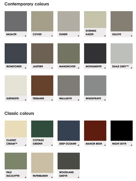 Colourbond Shed Colours colourbond colour chart shed master sheds