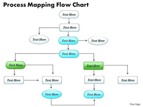 microsoft word create a flowchart aotraining net youtube