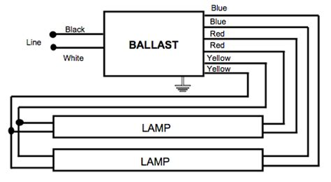 t5 fluorescent wiring diagram get free image about