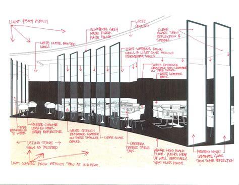 retail layout pdf retail store design by michael horton at coroflot com