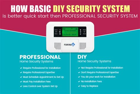 blogs how basic diy security systems can be a better