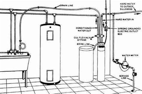 water softener system diagram water softener water softener hookup diagram
