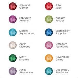 Birthstone colors for pinterest