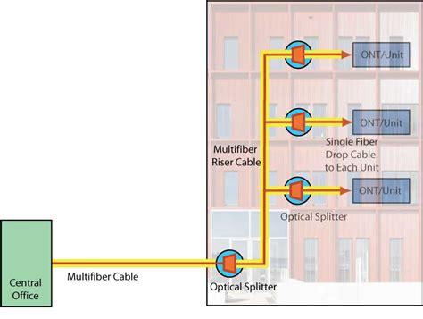 fiber optic home network design fiber optic home network design pin download fiber optics lighting wallpaper high quality home