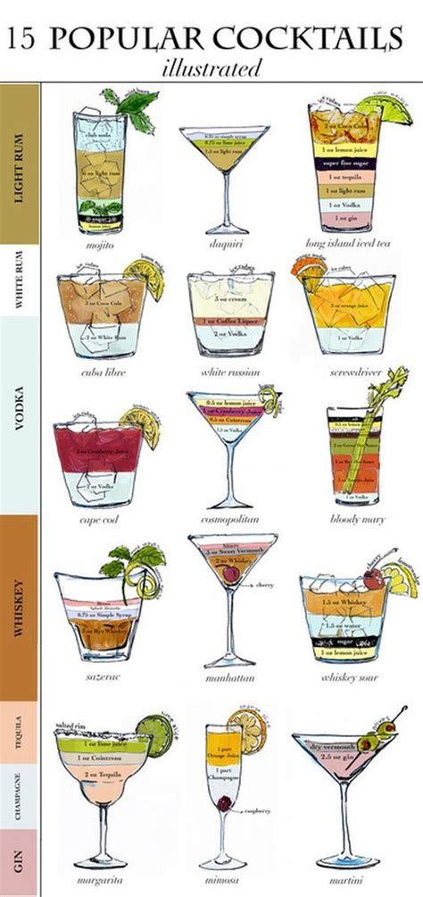 Top 100 Bar Drinks by Inspiration Fler Id 233 Er Om Drinkar