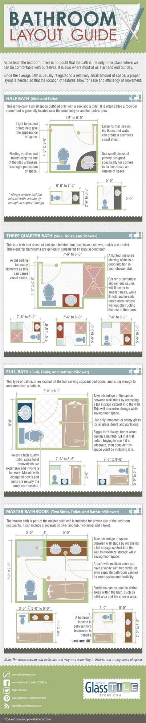 layout guide make the most of your bathroom with this practical layout