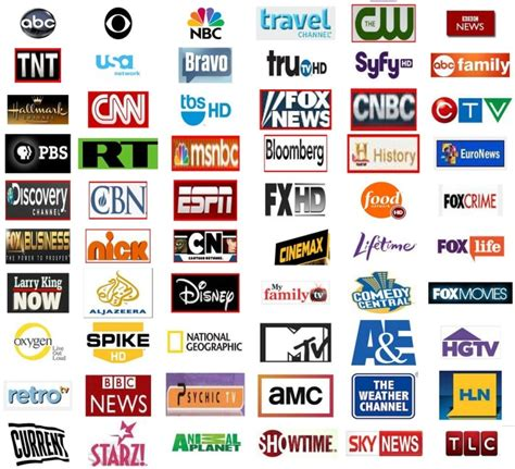 The American Channel Wiredmetr