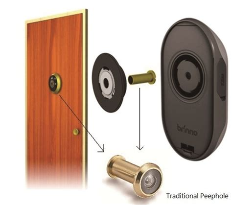 home security front door surveillance