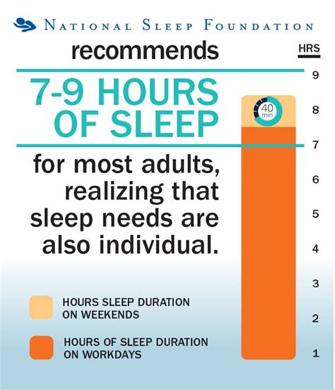 National Sleep Foundation Also Search For At The National Hispanic Foundation Models Picture