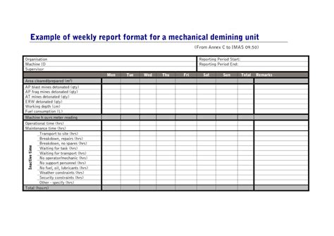 Call Center Operational Reports Excel Templates Weekly Operations Report Format For A Mechanical Demining